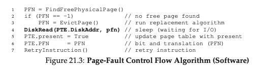 Page-Fault Control Flow Algorithm (Software)