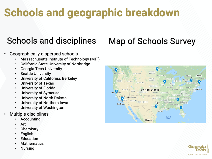 Surveyed professors teaching at schools including Massachusetts Institute of Technology (MIT), Georgia Tech University, University of California Berkeley